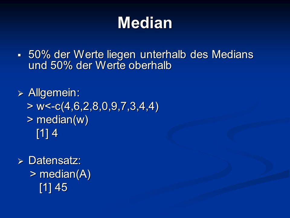 Median 50% der Werte liegen unterhalb des Medians und 50% der Werte oberhalb 50% der Werte liegen unterhalb des Medians und 50% der Werte oberhalb All