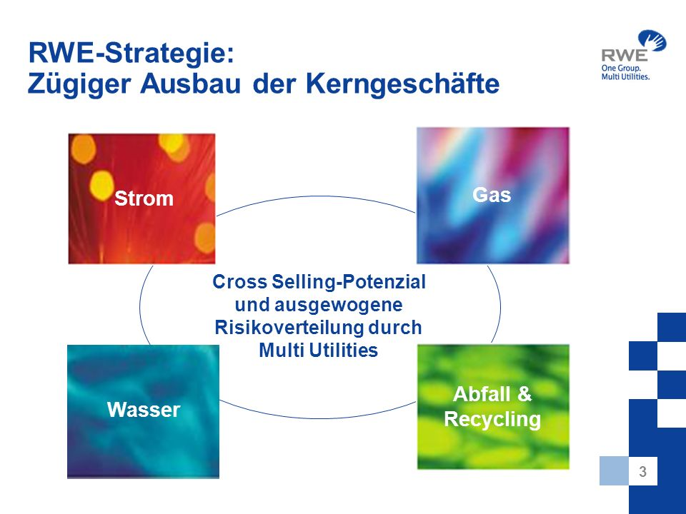 3 RWE-Strategie: Zügiger Ausbau der Kerngeschäfte Wasser Strom Gas Abfall & Recycling Cross Selling-Potenzial und ausgewogene Risikoverteilung durch Multi Utilities