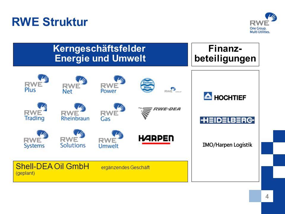 4 RWE Struktur Kerngeschäftsfelder Energie und Umwelt Finanz- beteiligungen Shell-DEA Oil GmbH ergänzendes Geschäft (geplant)
