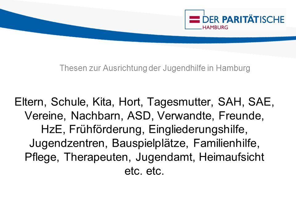 Thesen zur Ausrichtung der Jugendhilfe in Hamburg Eltern, Schule, Kita, Hort, Tagesmutter, SAH, SAE, Vereine, Nachbarn, ASD, Verwandte, Freunde, HzE, Frühförderung, Eingliederungshilfe, Jugendzentren, Bauspielplätze, Familienhilfe, Pflege, Therapeuten, Jugendamt, Heimaufsicht etc.