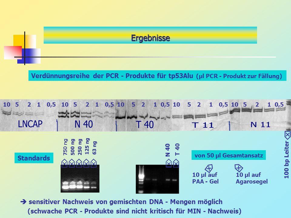 Ergebnisse sensitiver Nachweis von gemischten DNA - Mengen möglich (schwache PCR - Produkte sind nicht kritisch für MIN - Nachweis) Verdünnungsreihe d