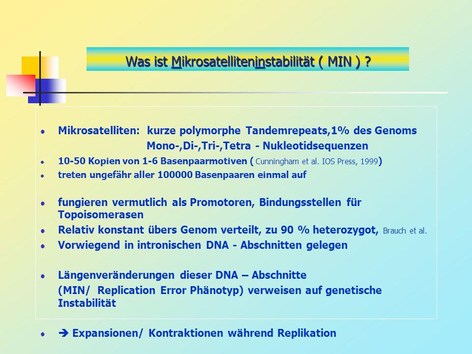 Was ist Mikrosatelliteninstabilität ( MIN ) ? Mikrosatelliten: kurze polymorphe Tandemrepeats,1% des Genoms Mono-,Di-,Tri-,Tetra - Nukleotidsequenzen
