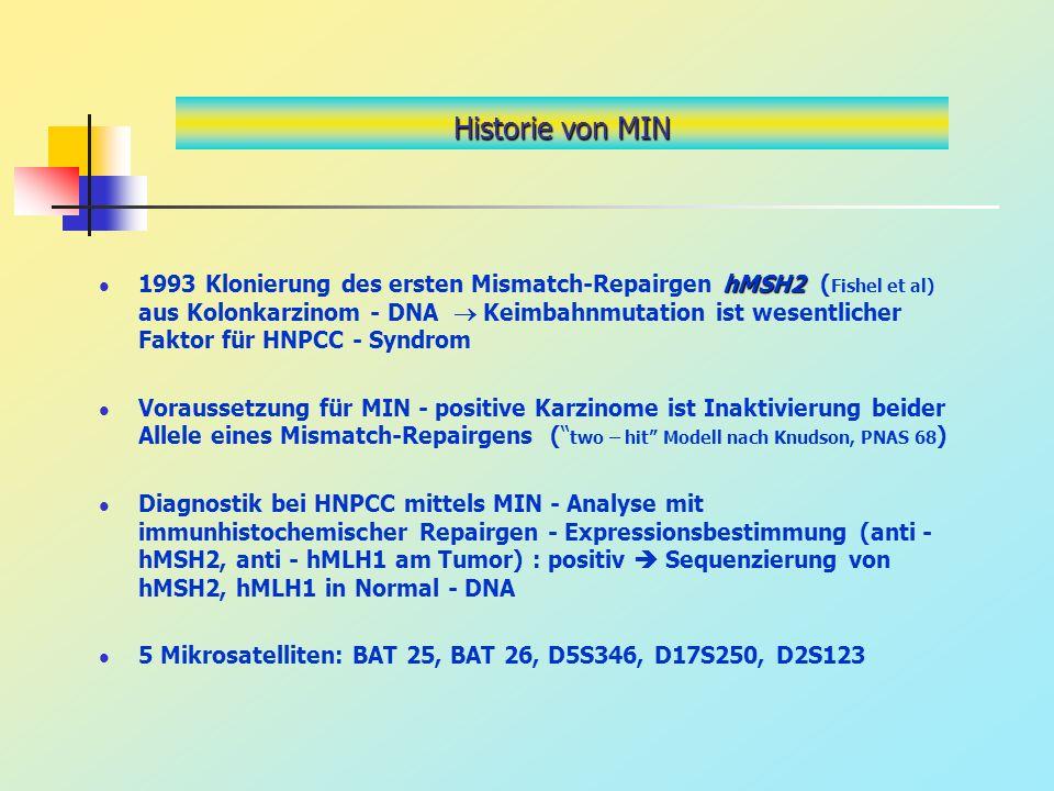 Historie von MIN hMSH2 1993 Klonierung des ersten Mismatch-Repairgen hMSH2 ( Fishel et al) aus Kolonkarzinom - DNA Keimbahnmutation ist wesentlicher F