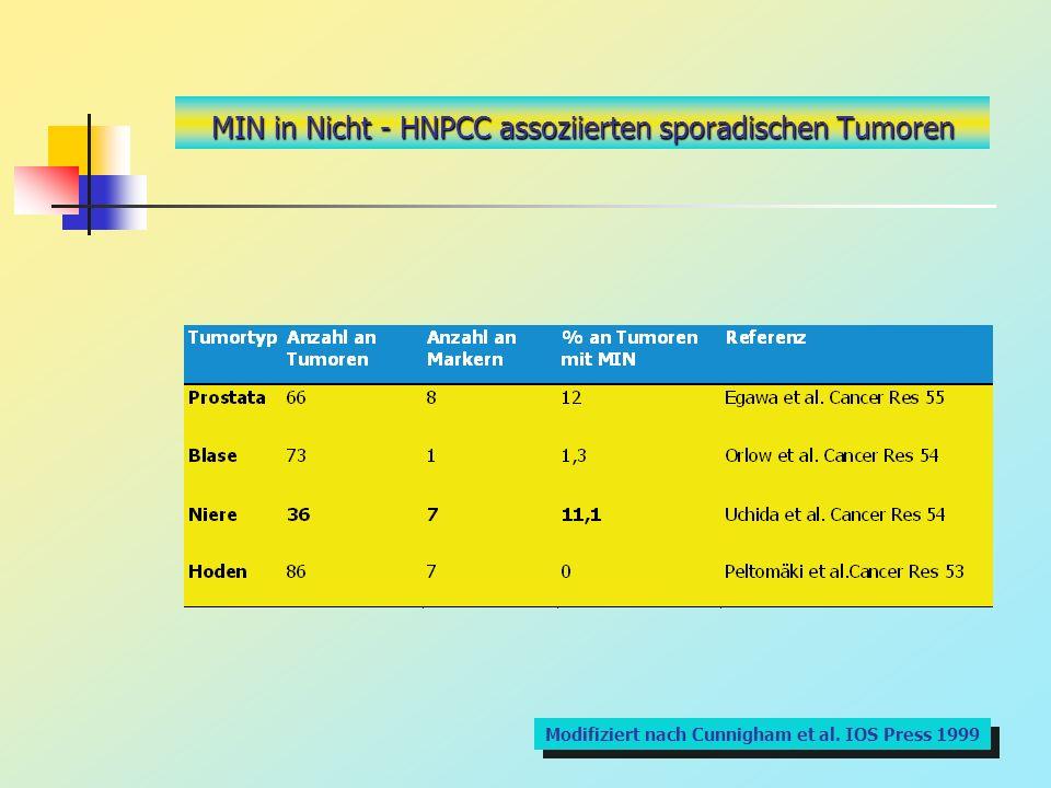 MIN in Nicht - HNPCC assoziierten sporadischen Tumoren Modifiziert nach Cunnigham et al. IOS Press 1999