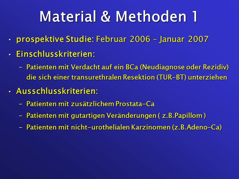 Material & Methoden 1 prospektive Studie: Februar 2006 – Januar 2007prospektive Studie: Februar 2006 – Januar 2007 Einschlusskriterien:Einschlusskrite