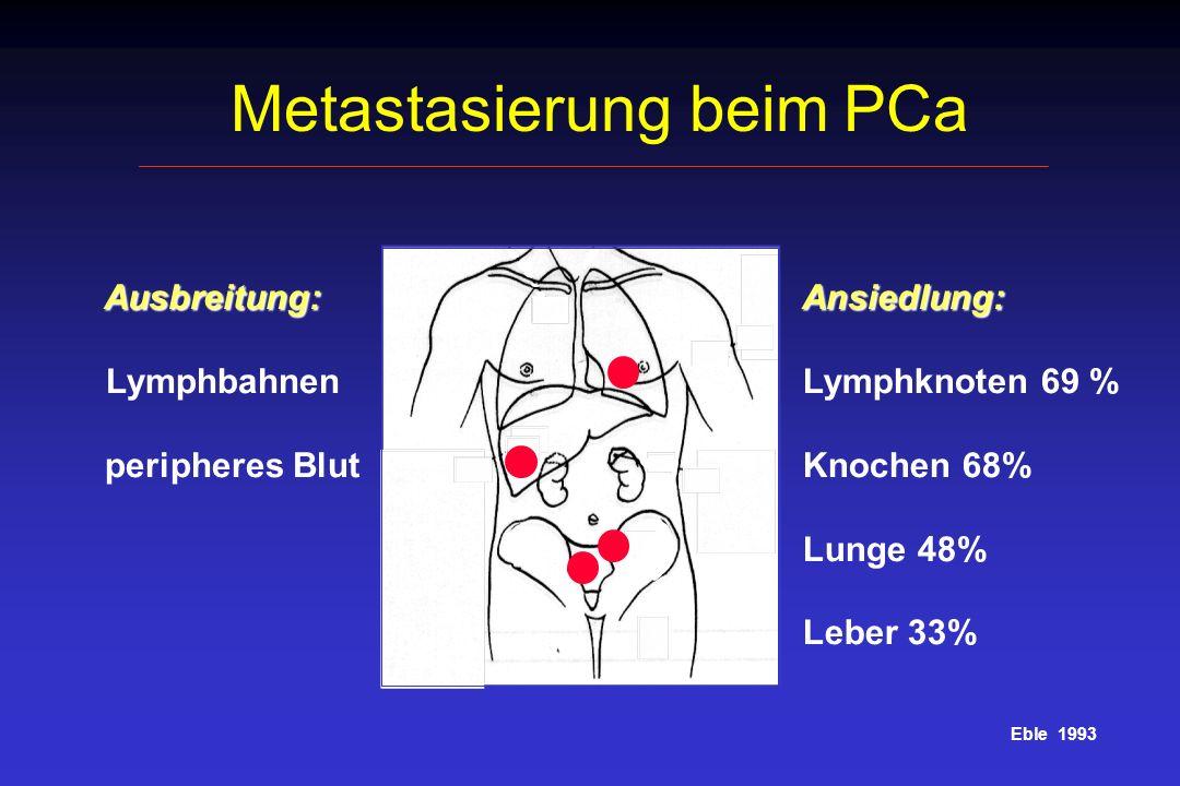 Metastasierung beim PCa Ansiedlung: Ansiedlung: Lymphknoten 69 % Knochen 68% Lunge 48% Leber 33% Ausbreitung: Ausbreitung: Lymphbahnen peripheres Blut