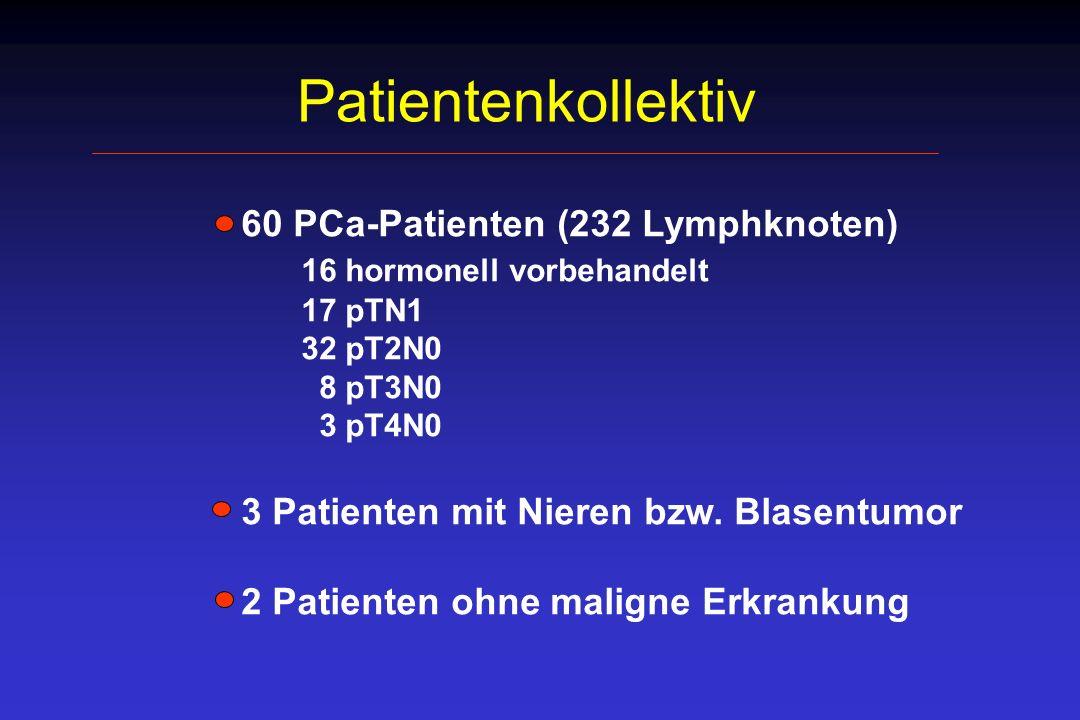 Patientenkollektiv 60 PCa-Patienten (232 Lymphknoten) 16 hormonell vorbehandelt 17 pTN1 32 pT2N0 8 pT3N0 3 pT4N0 3 Patienten mit Nieren bzw. Blasentum
