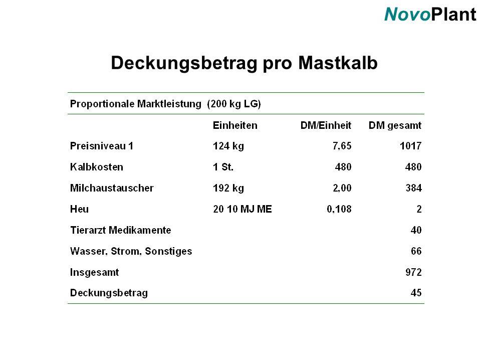 NovoPlant Deckungsbetrag pro Mastkalb