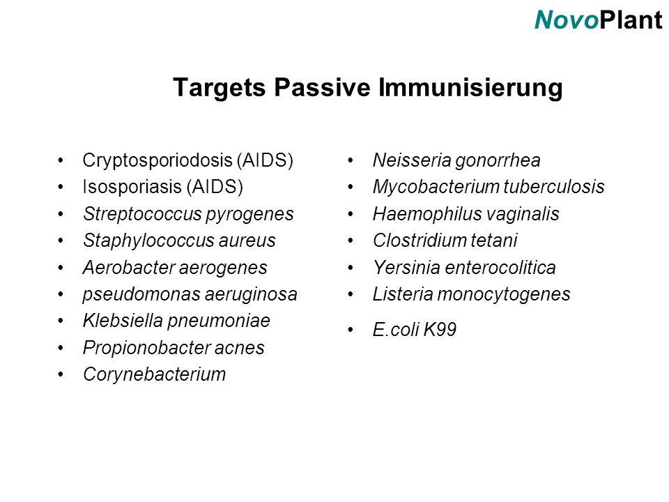 NovoPlant Targets Passive Immunisierung Cryptosporiodosis (AIDS) Isosporiasis (AIDS) Streptococcus pyrogenes Staphylococcus aureus Aerobacter aerogene