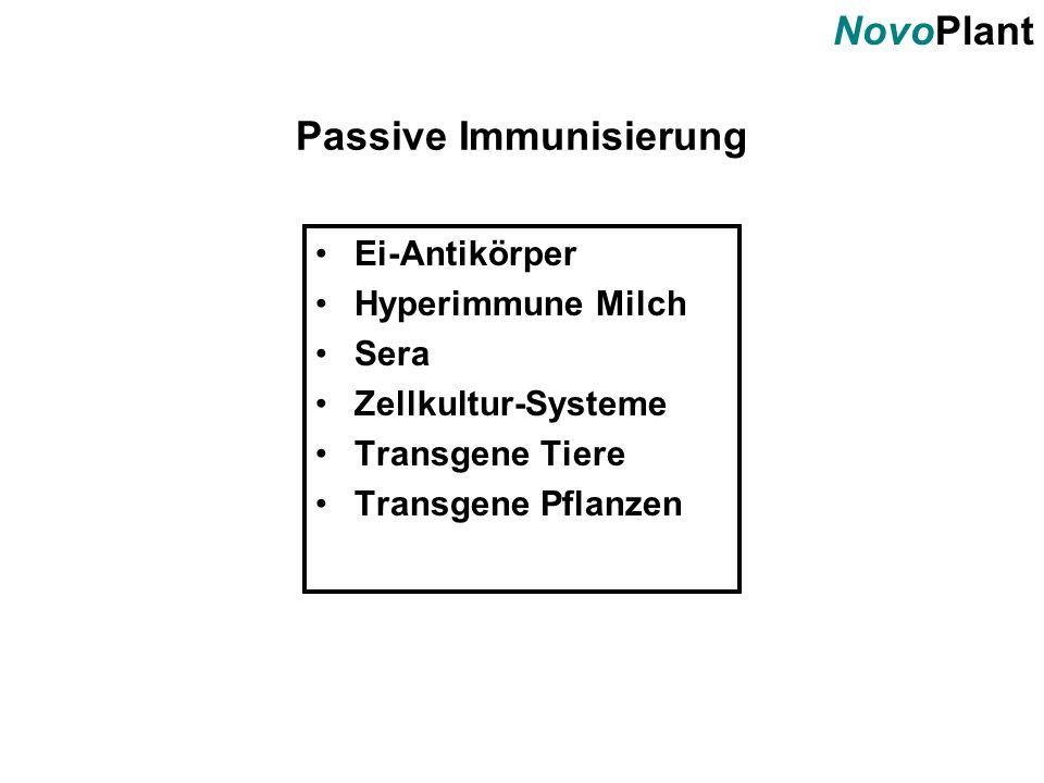 NovoPlant Passive Immunisierung Ei-Antikörper Hyperimmune Milch Sera Zellkultur-Systeme Transgene Tiere Transgene Pflanzen