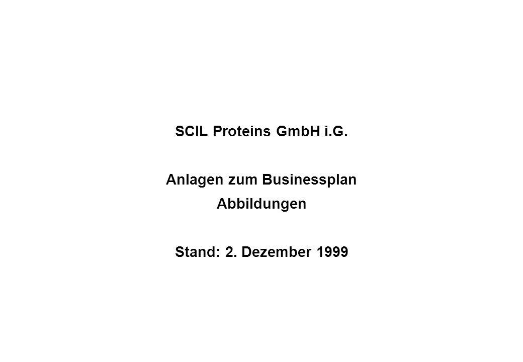 SCIL Proteins GmbH i.G. Anlagen zum Businessplan Abbildungen Stand: 2. Dezember 1999