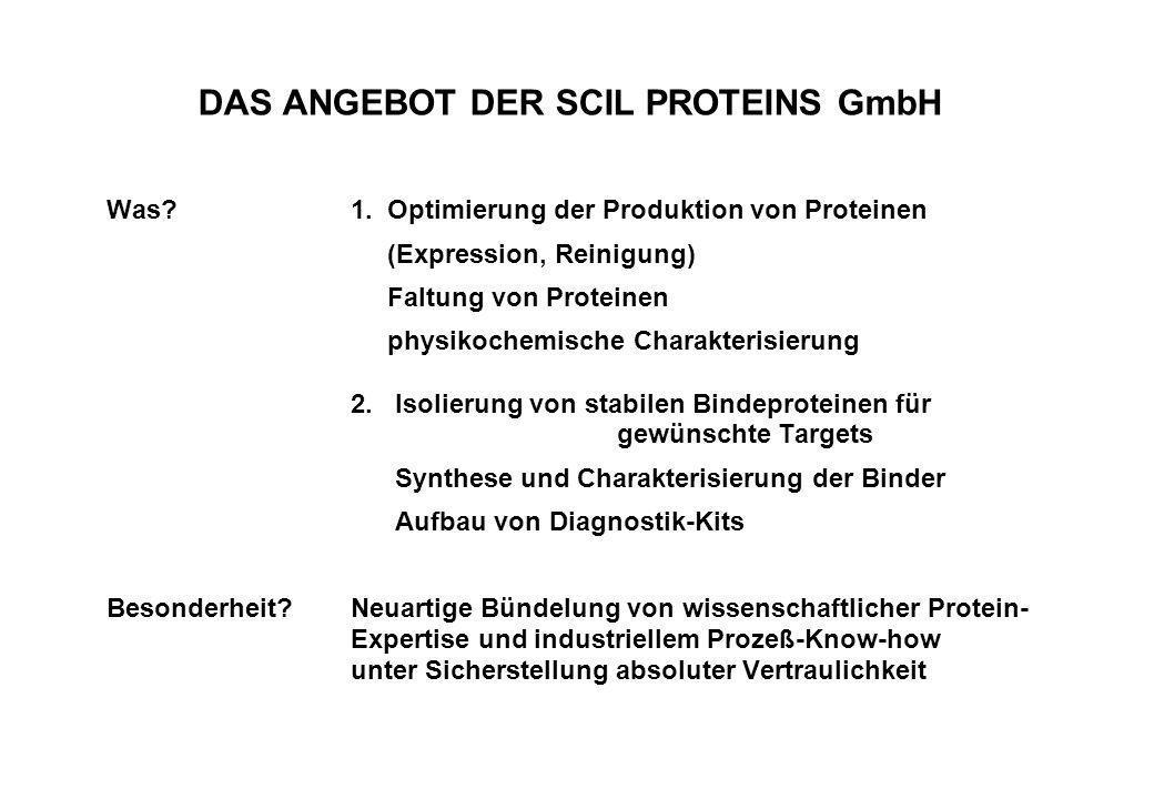 DAS ANGEBOT DER SCIL PROTEINS GmbH Was?1.