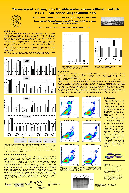 http://urologie.uniklinikum-dresden.de, *e-mail: titabo@gmx.de Referenzen 1 Sharma, G. G., Gupta, A., Wang, H., Scherthan, H., Dhar, S., Gandhi, V., I