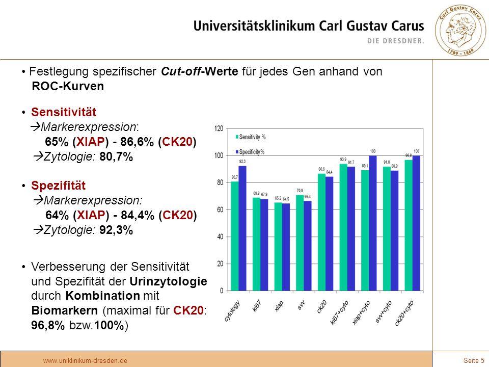 Seite 5www.uniklinikum-dresden.de Sensitivität Markerexpression: 65% (XIAP) - 86,6% (CK20) Zytologie: 80,7% Spezifität Markerexpression: 64% (XIAP) -
