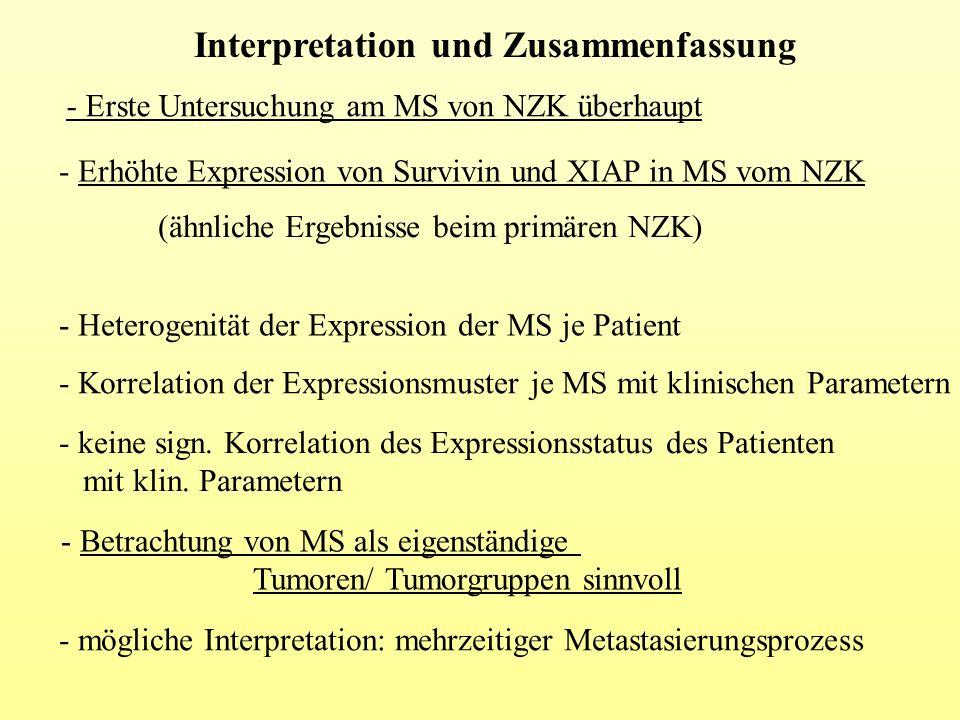 Interpretation und Zusammenfassung - Erhöhte Expression von Survivin und XIAP in MS vom NZK - Korrelation der Expressionsmuster je MS mit klinischen P