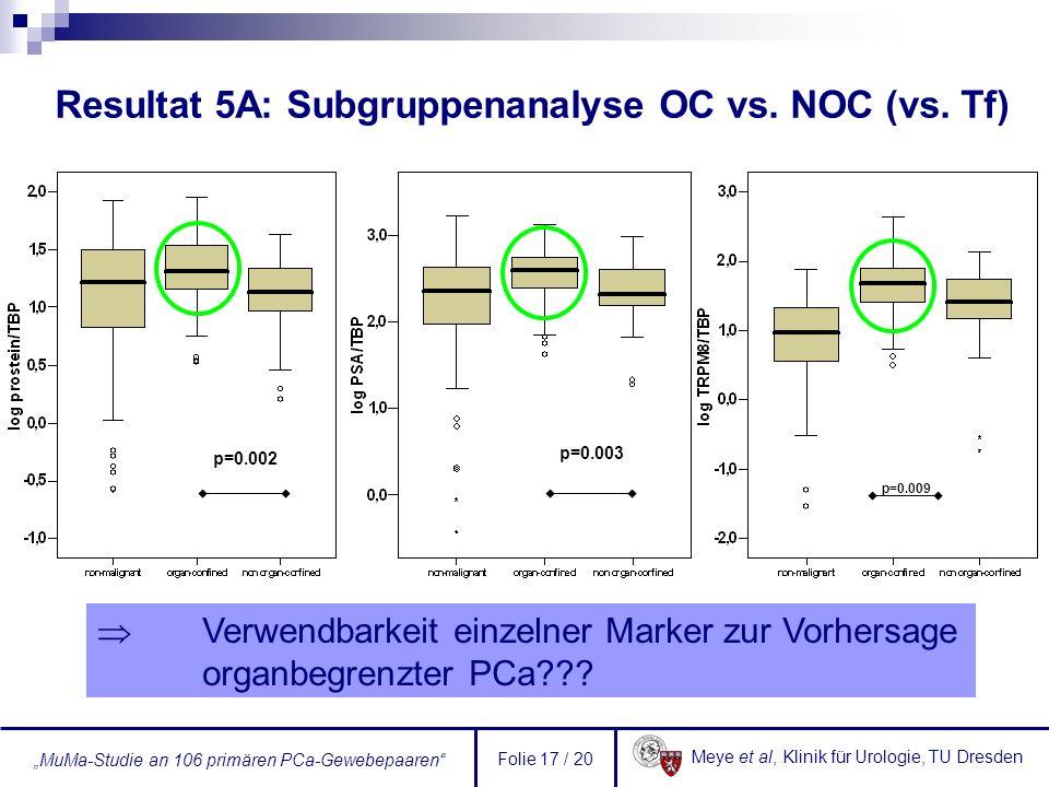 Meye et al, Klinik für Urologie, TU Dresden MuMa-Studie an 106 primären PCa-Gewebepaaren Folie 17 / 20 p=0.002 p=0.003 p=0.009 Resultat 5A: Subgruppen
