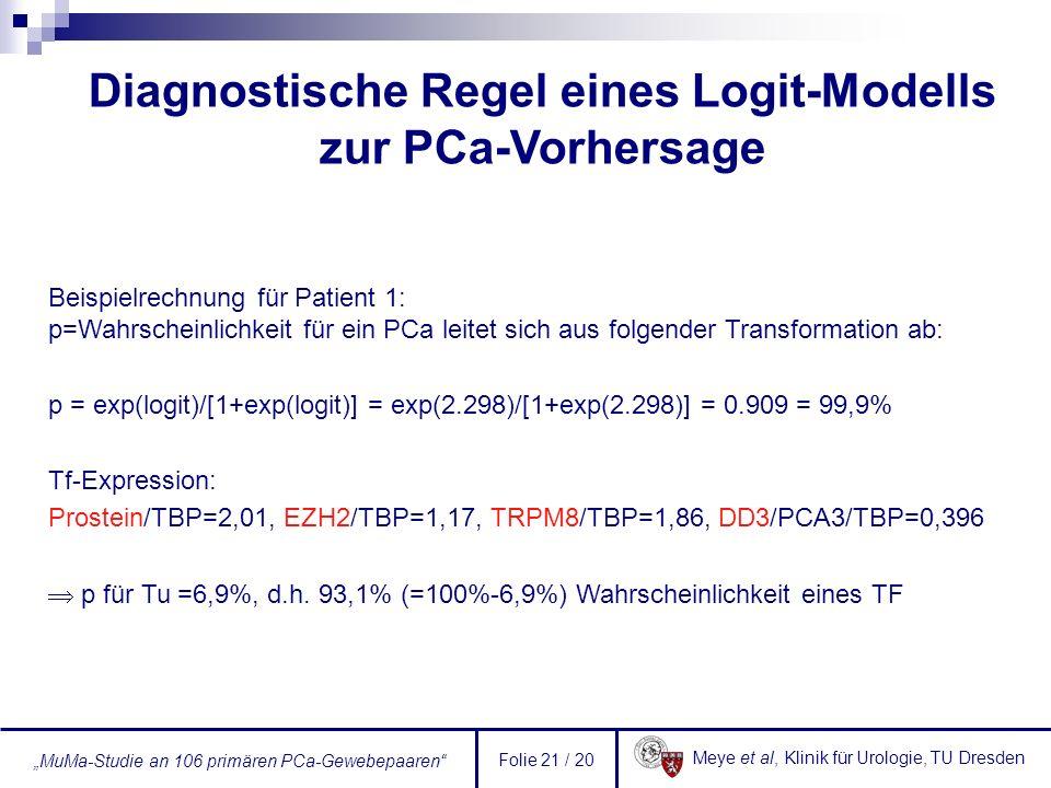 Meye et al, Klinik für Urologie, TU Dresden MuMa-Studie an 106 primären PCa-Gewebepaaren Folie 21 / 20 Diagnostische Regel eines Logit-Modells zur PCa