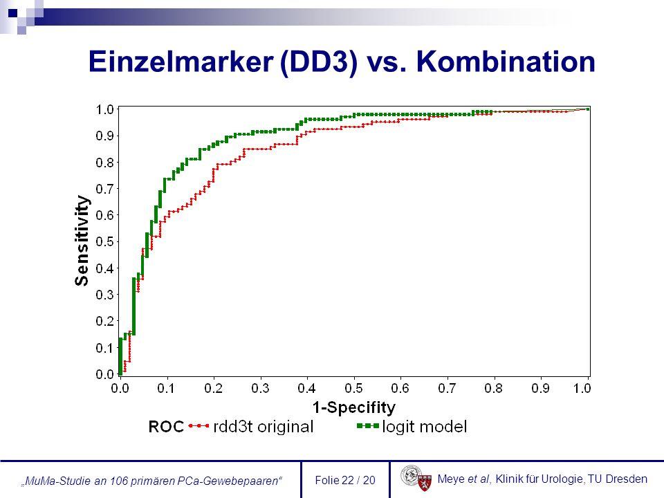 Meye et al, Klinik für Urologie, TU Dresden MuMa-Studie an 106 primären PCa-Gewebepaaren Folie 22 / 20 Einzelmarker (DD3) vs. Kombination