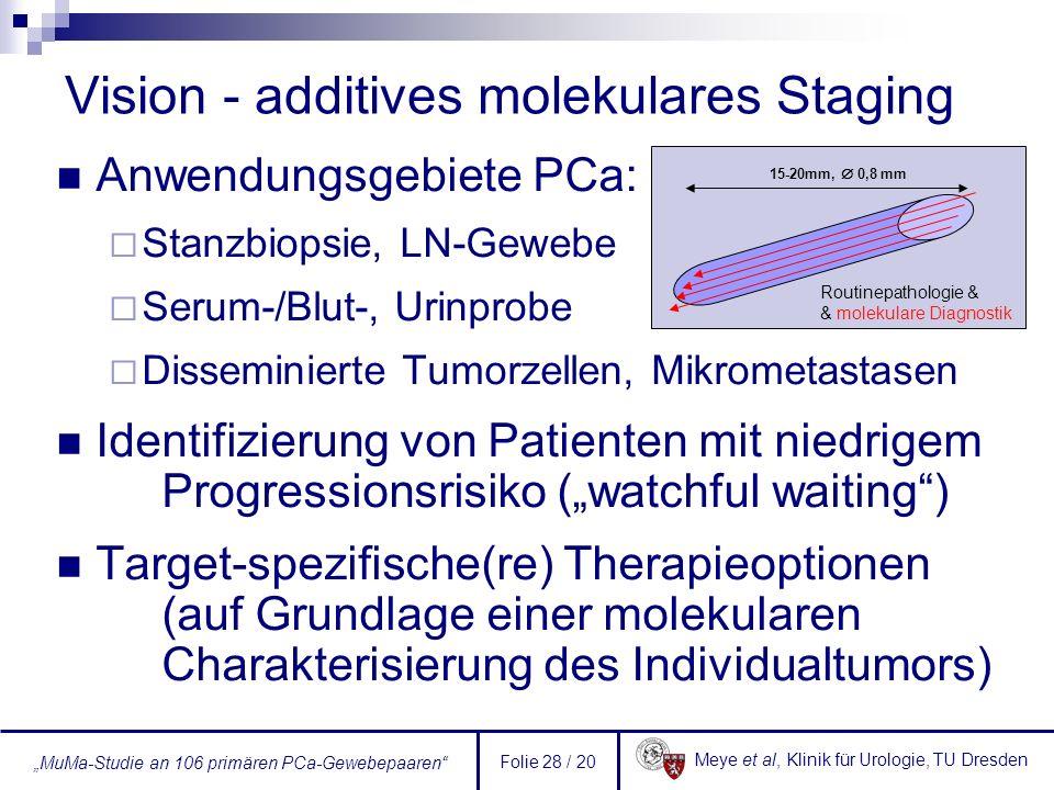 Meye et al, Klinik für Urologie, TU Dresden MuMa-Studie an 106 primären PCa-Gewebepaaren Folie 28 / 20 Vision - additives molekulares Staging Anwendun