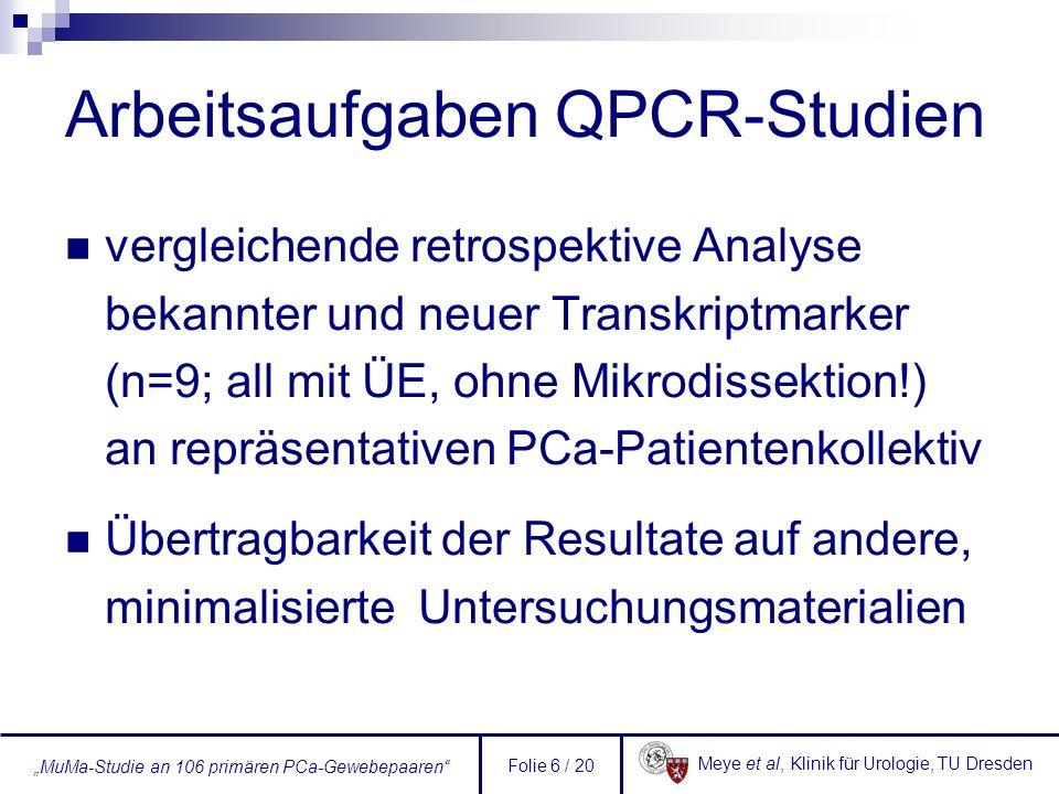 Meye et al, Klinik für Urologie, TU Dresden MuMa-Studie an 106 primären PCa-Gewebepaaren Folie 7 / 20 Patienten & Gewebeproben Gewebepaare von 106 RPEs (Tu >60%, Tf <10%) Charakteristika der PCa-Patienten (alle cM0): medianes OP-Alter 64 J (48-78 J.) 59 (56%) pT2, 47 (44%) pT3/pT4 92 (87%) pN0, 14 (13% pN1) 28 (26%) GS<7, 51 (48%) GS7, 27 (25%) GS 8 alle ohne hormonelle Vorbehandlung mediane Serum-PSA (prä-OP) 8.3 ng/mL 29 (27%) adjuvant therapiert (= treatment failure) Follow-up der anderen 77 (23%) 32 Mon.