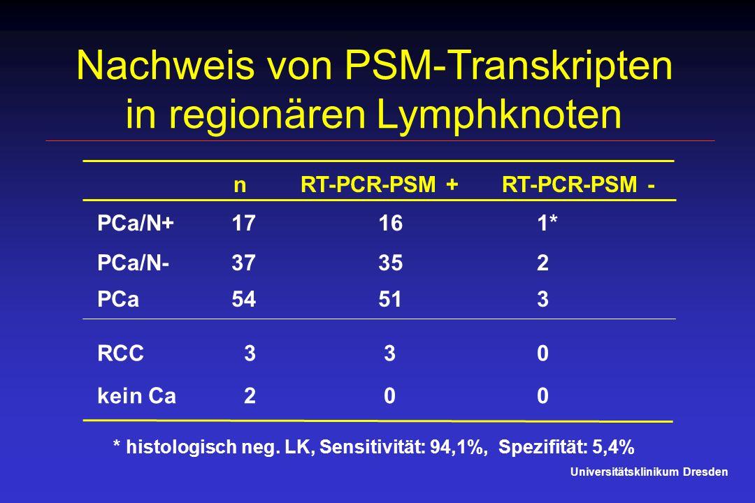 Nachweis von PSM-Transkripten in regionären Lymphknoten Universitätsklinikum Dresden nRT-PCR-PSM + RT-PCR-PSM - * histologisch neg. LK, Sensitivität: