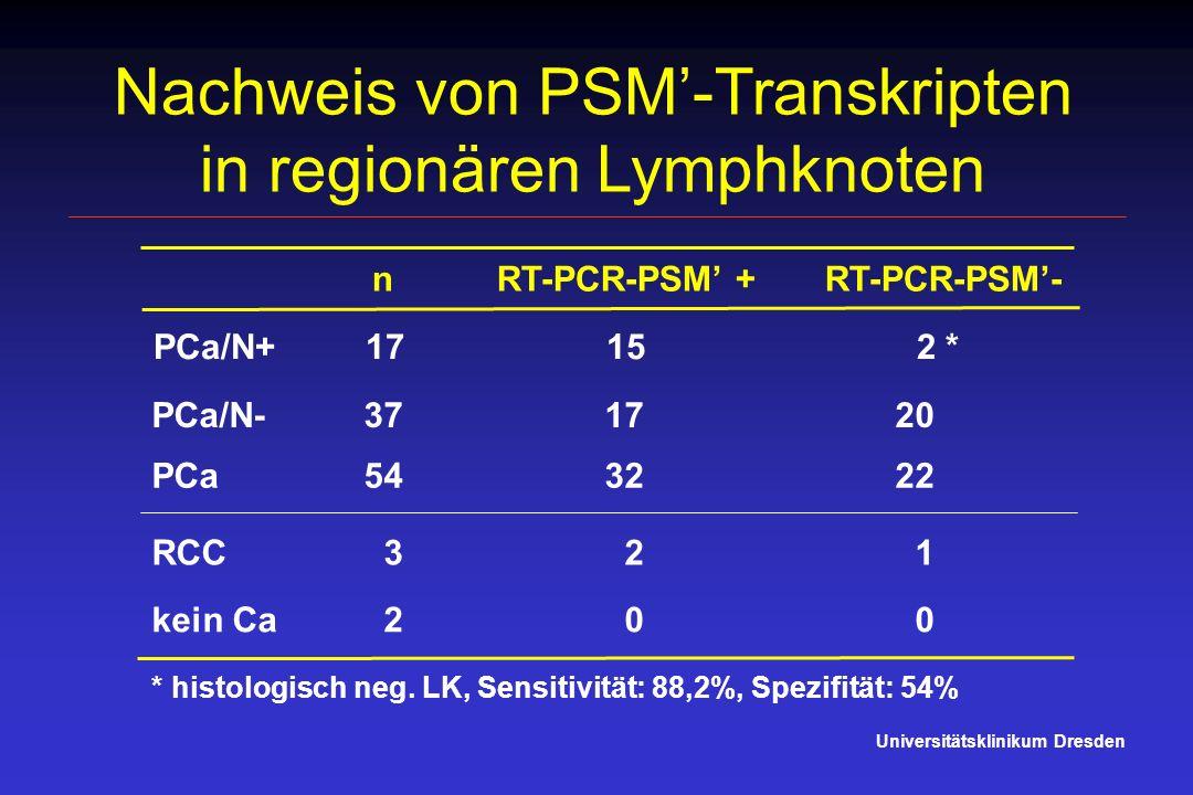 Nachweis von PSM-Transkripten in regionären Lymphknoten Universitätsklinikum Dresden n RT-PCR-PSM + RT-PCR-PSM- PCa 54 32 22 RCC 3 2 1 kein Ca 2 0 0 P