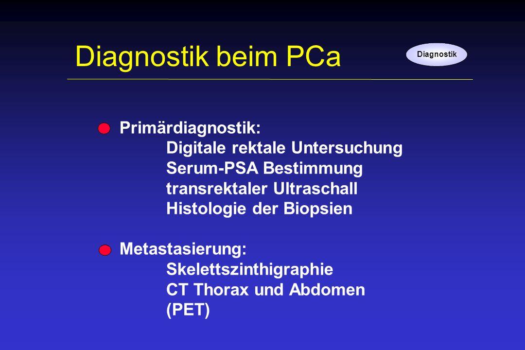 Diagnostik beim PCa Primärdiagnostik: Digitale rektale Untersuchung Serum-PSA Bestimmung transrektaler Ultraschall Histologie der Biopsien Metastasier