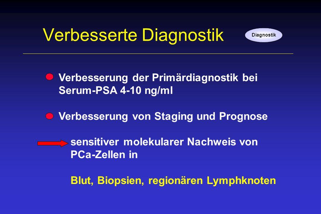 Verbesserte Diagnostik Verbesserung der Primärdiagnostik bei Serum-PSA 4-10 ng/ml Verbesserung von Staging und Prognose sensitiver molekularer Nachwei