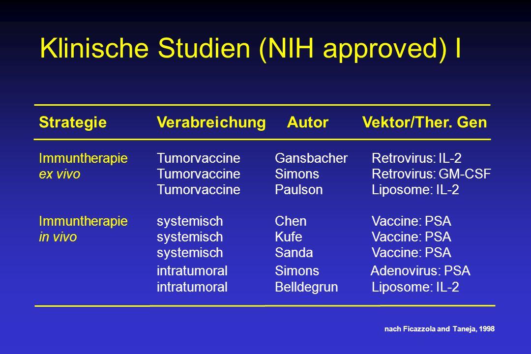 Klinische Studien (NIH approved) I StrategieVerabreichung Autor Vektor/Ther. Gen ImmuntherapieTumorvaccineGansbacher Retrovirus: IL-2 ex vivo Tumorvac