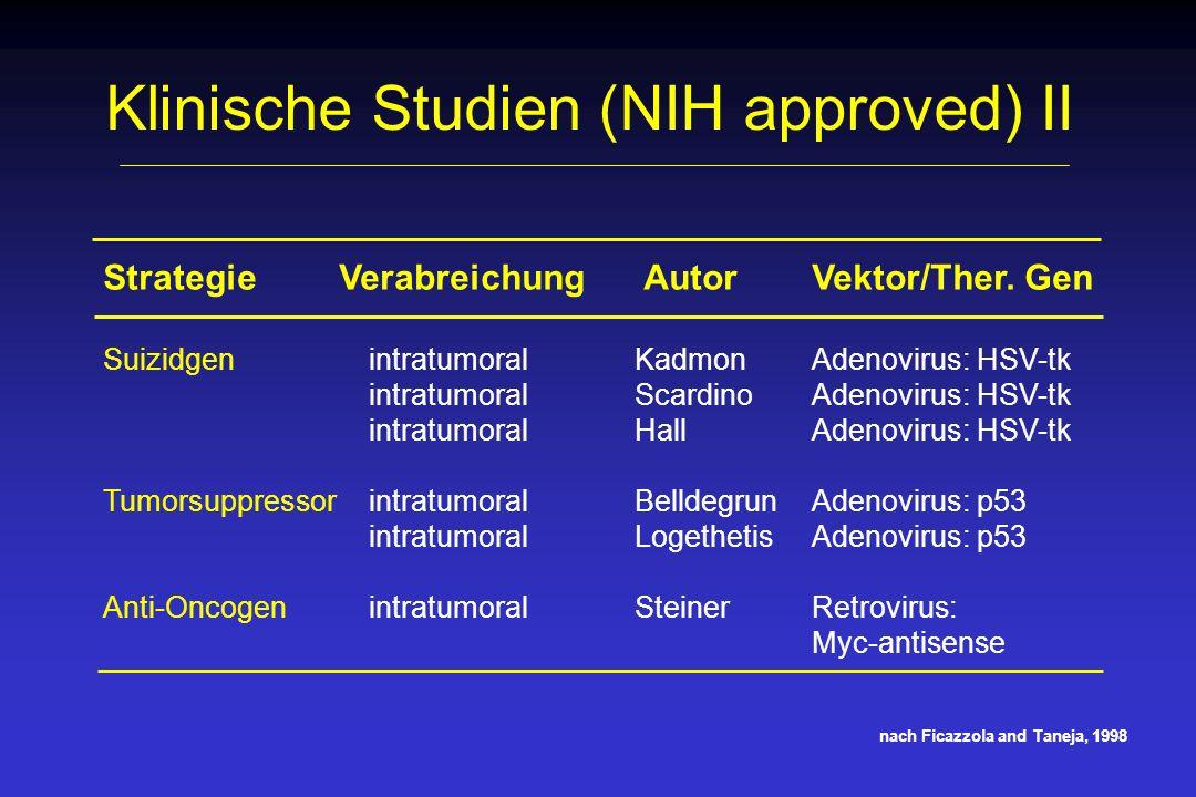 Klinische Studien (NIH approved) II nach Ficazzola and Taneja, 1998 Strategie Verabreichung AutorVektor/Ther. Gen Suizidgen intratumoralKadmonAdenovir
