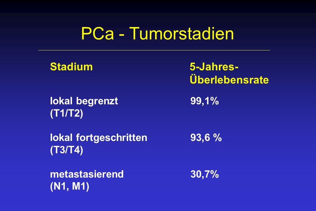 Therapie des PCa Operation - radikale Prostatektomie Hormontherapie Strahlentherapie Therapie