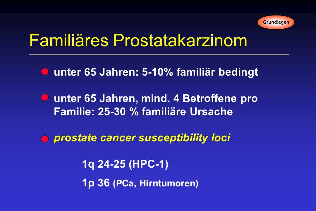 Familiäres Prostatakarzinom unter 65 Jahren: 5-10% familiär bedingt unter 65 Jahren, mind. 4 Betroffene pro Familie: 25-30 % familiäre Ursache prostat