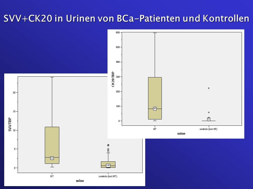 SVV+CK20 in Urinen von BCa-Patienten und Kontrollen