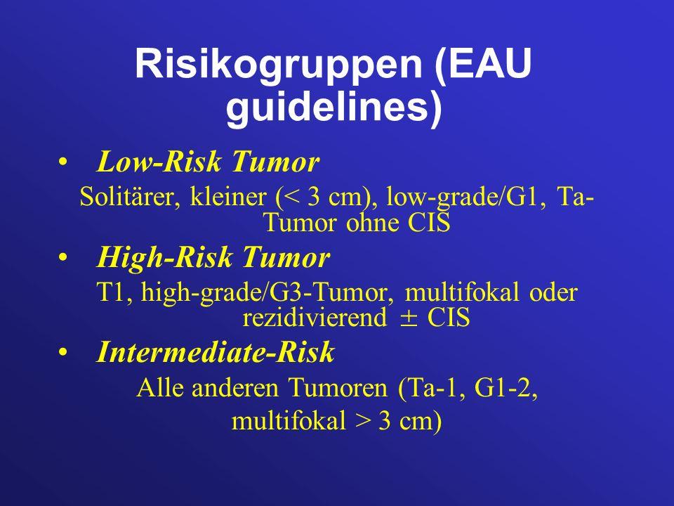Risikogruppen (EAU guidelines) Low-Risk Tumor Solitärer, kleiner (< 3 cm), low-grade/G1, Ta- Tumor ohne CIS High-Risk Tumor T1, high-grade/G3-Tumor, m