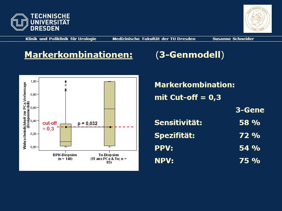 Klinik und Poliklinik für Urologie Medizinische Fakultät der TU Dresden Susanne Schneider Markerkombinationen: (3-Genmodell) Markerkombination: mit Cu