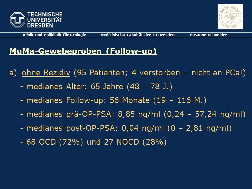 Klinik und Poliklinik für Urologie Medizinische Fakultät der TU Dresden Susanne Schneider MuMa-Gewebeproben (Follow-up) a)ohne Rezidiv (95 Patienten;