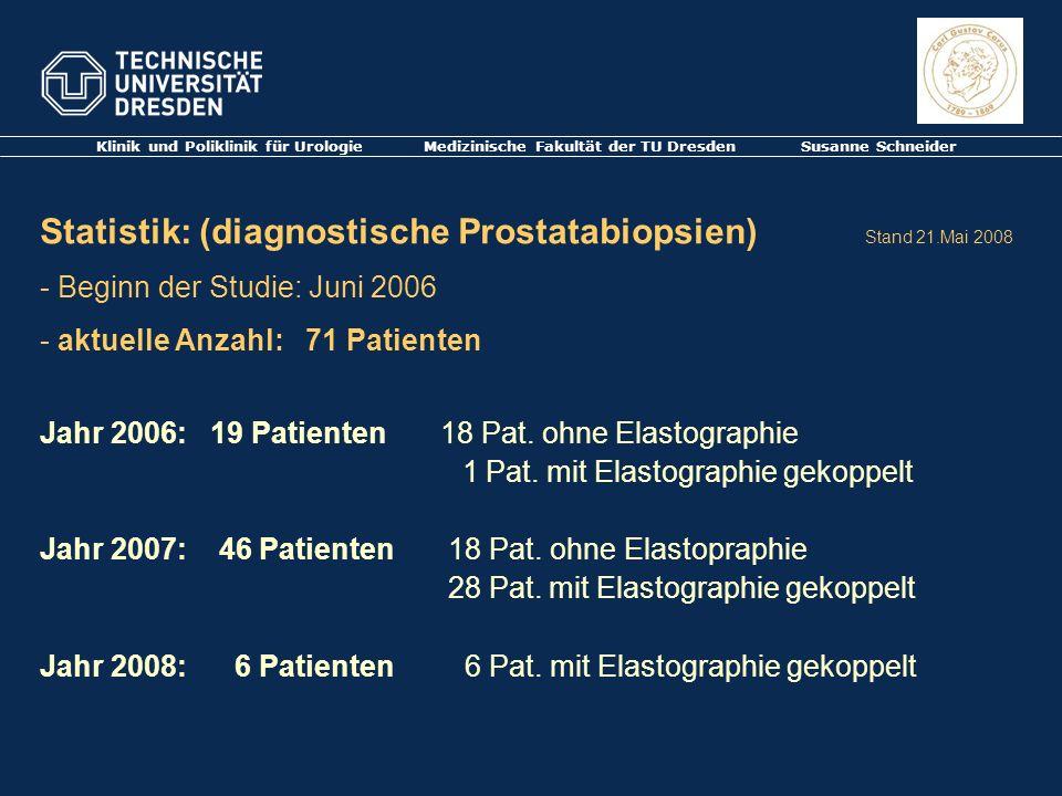 Klinik und Poliklinik für Urologie Medizinische Fakultät der TU Dresden Susanne Schneider Statistik: (diagnostische Prostatabiopsien) Stand 21.Mai 200