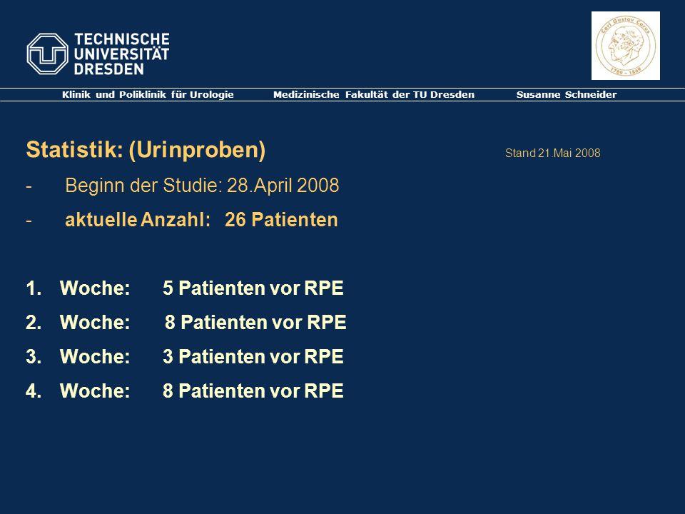 Klinik und Poliklinik für Urologie Medizinische Fakultät der TU Dresden Susanne Schneider Statistik: (Urinproben) Stand 21.Mai 2008 - Beginn der Studi