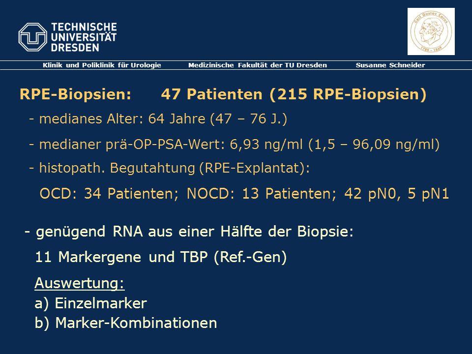 Klinik und Poliklinik für Urologie Medizinische Fakultät der TU Dresden Susanne Schneider RPE-Biopsien: 47 Patienten (215 RPE-Biopsien) - medianes Alt