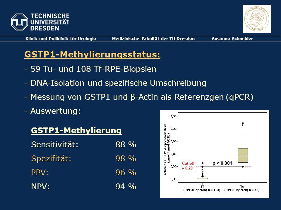 Klinik und Poliklinik für Urologie Medizinische Fakultät der TU Dresden Susanne Schneider GSTP1-Methylierungsstatus: - 59 Tu- und 108 Tf-RPE-Biopsien