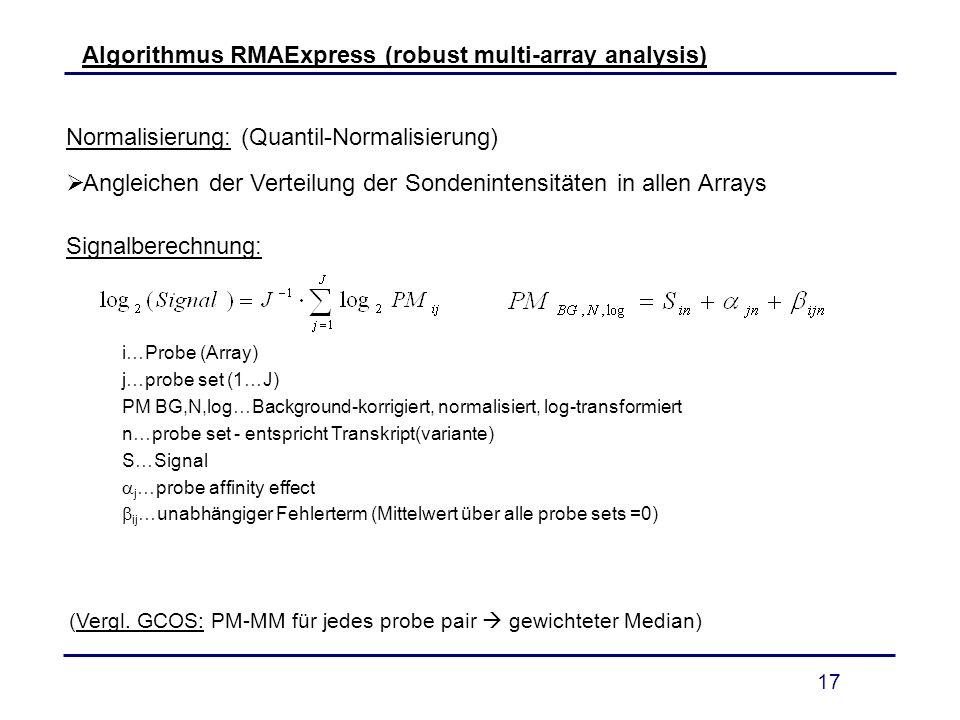17 Algorithmus RMAExpress (robust multi-array analysis) Normalisierung: (Quantil-Normalisierung) Angleichen der Verteilung der Sondenintensitäten in a