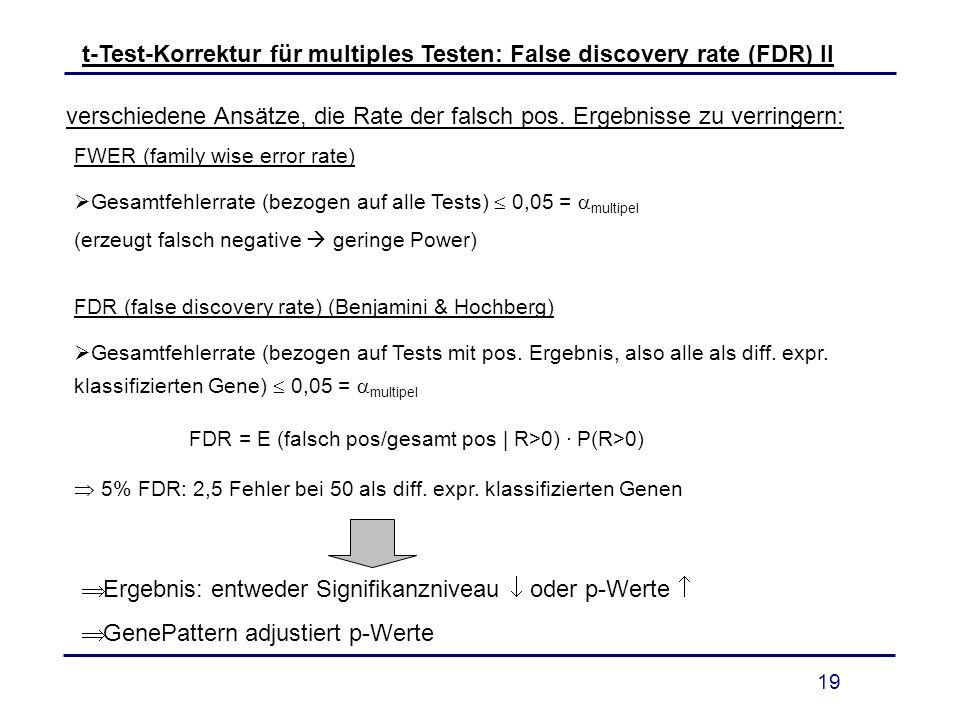 19 t-Test-Korrektur für multiples Testen: False discovery rate (FDR) II verschiedene Ansätze, die Rate der falsch pos. Ergebnisse zu verringern: FWER
