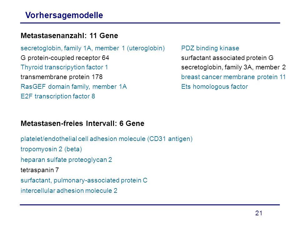 21 platelet/endothelial cell adhesion molecule (CD31 antigen) tropomyosin 2 (beta) heparan sulfate proteoglycan 2 tetraspanin 7 surfactant, pulmonary-