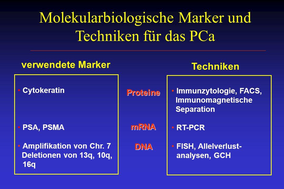 Molekularbiologische Marker und Techniken für das PCa Cytokeratin PSA, PSMA Amplifikation von Chr. 7 Deletionen von 13q, 10q, 16q Immunzytologie, FACS