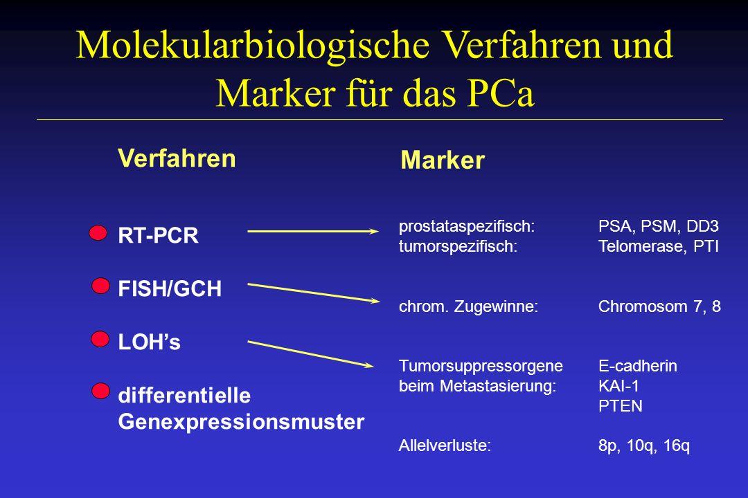 Molekularbiologische Verfahren und Marker für das PCa prostataspezifisch: PSA, PSM, DD3 tumorspezifisch: Telomerase, PTI chrom. Zugewinne: Chromosom 7