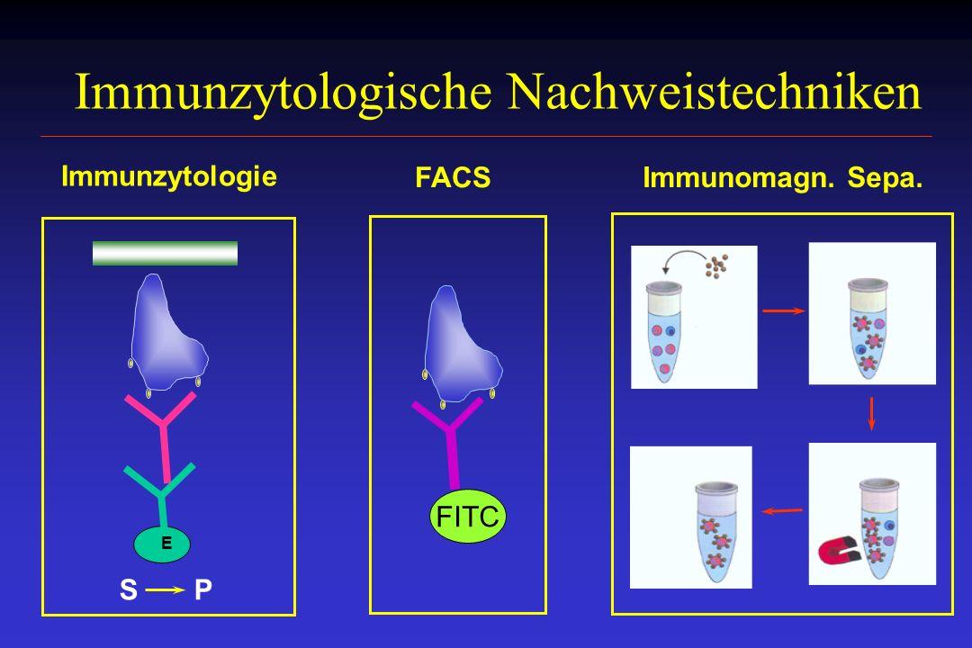 Immunzytologische Nachweistechniken Immunzytologie FACS Immunomagn. Sepa. FITC S P E