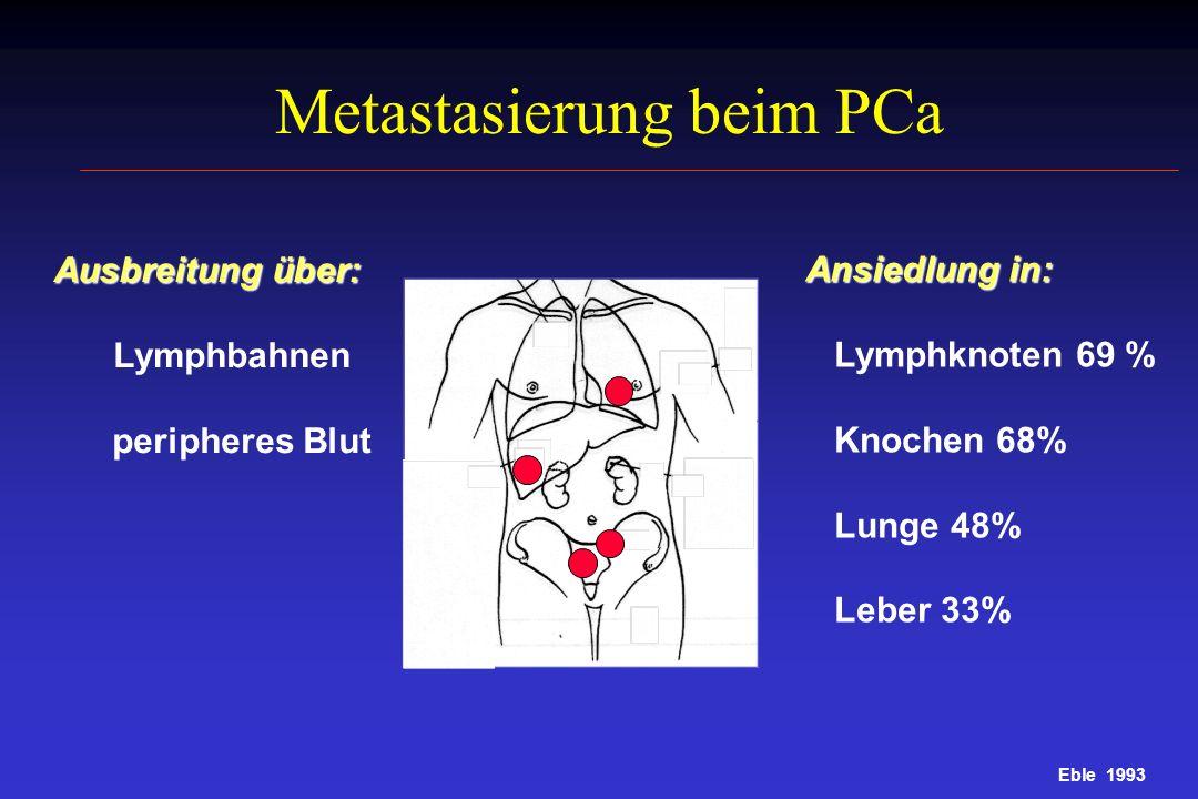 Diagnose der Metastasierung Prä-operativ: Prä-operativ:Tumormarkerbestimmung (PSA) Bildgebende Verfahren (Knochenszintigraphie, PET, CT, MRT, Immunszintigraphie) Post-operativ: Post-operativ:Histopathologische Begutachtung (Gewebe) Immunhistochemie (anti-PSA-Antikörper)