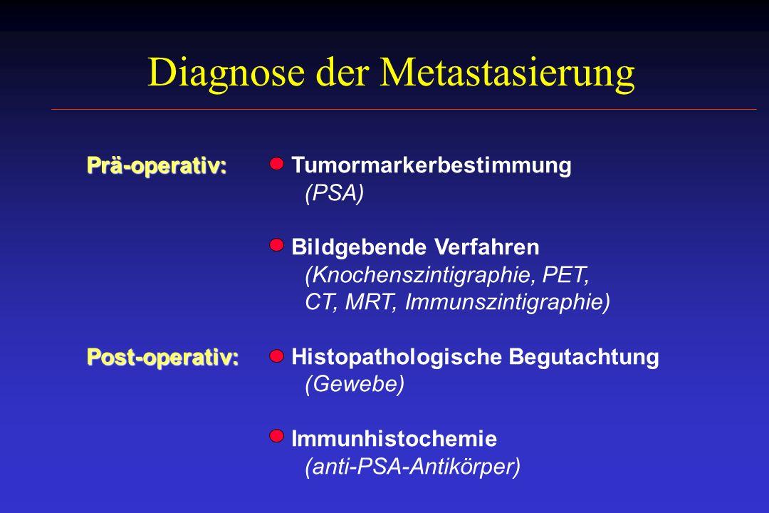 Diagnose der Metastasierung Prä-operativ: Prä-operativ:Tumormarkerbestimmung (PSA) Bildgebende Verfahren (Knochenszintigraphie, PET, CT, MRT, Immunszi