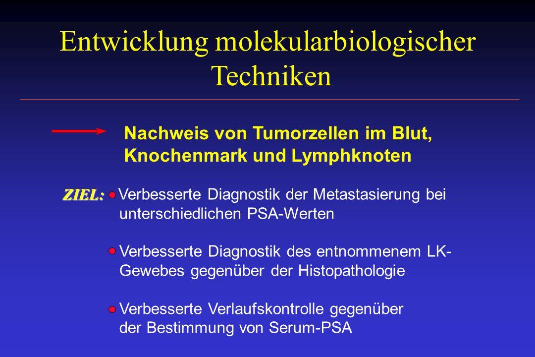 Entwicklung molekularbiologischer Techniken Nachweis von Tumorzellen im Blut, Knochenmark und Lymphknoten ZIEL: ZIEL: Verbesserte Diagnostik der Metas