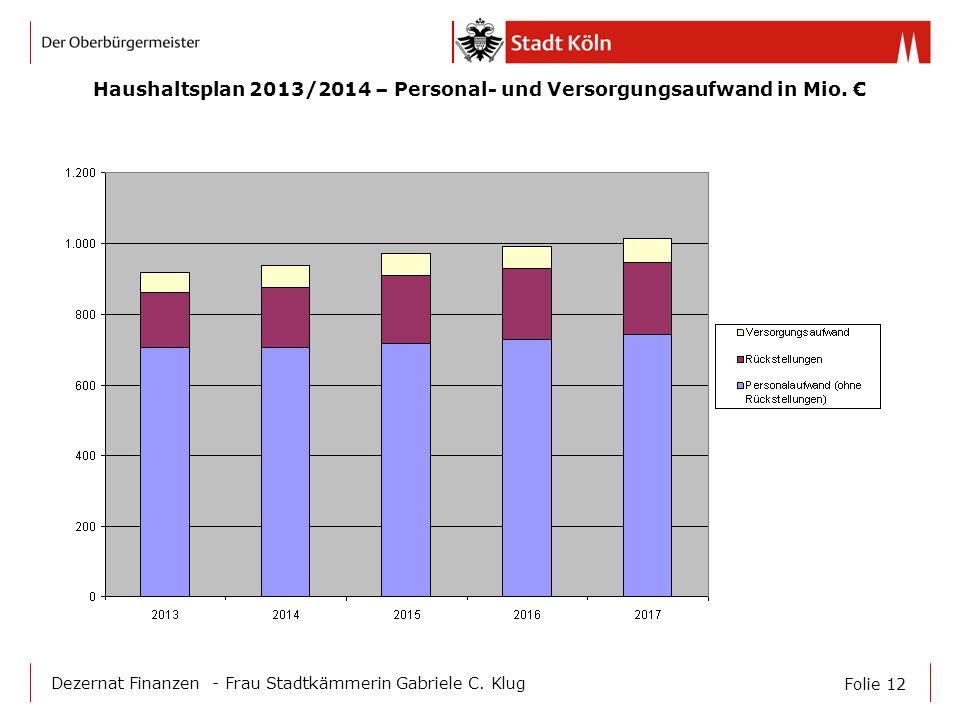 Folie 12 Dezernat Finanzen - Frau Stadtkämmerin Gabriele C. Klug Haushaltsplan 2013/2014 – Personal- und Versorgungsaufwand in Mio.